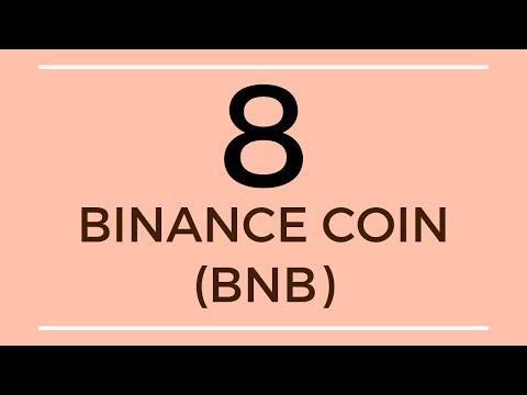 Binance Coin BNB Price Prediction (7 Oct 2019)