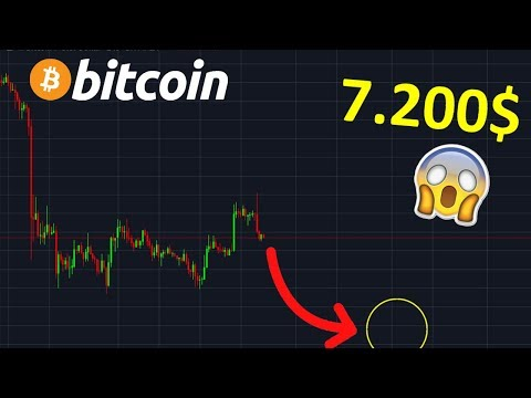 BITCOIN 7.200$ LE CRASH CONTINUE !? btc analyse technique crypto monnaie