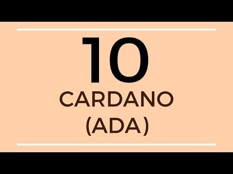 Cardano ADA Technical Analysis (14 Oct 2019)