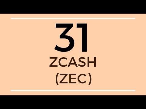 Zcash ZEC Technical Analysis (16 Oct 2019)