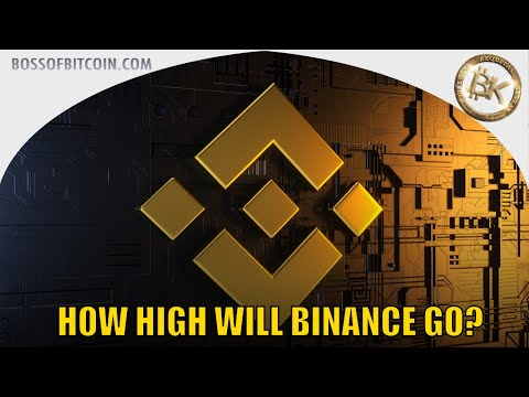 BNB BINANCE COIN 🔥Bitcoin BTC USD Price Analysis Live & Crypto Trading Price XRP News