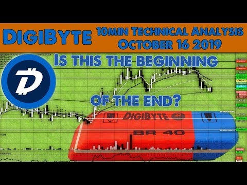 DGB's dropping again!
