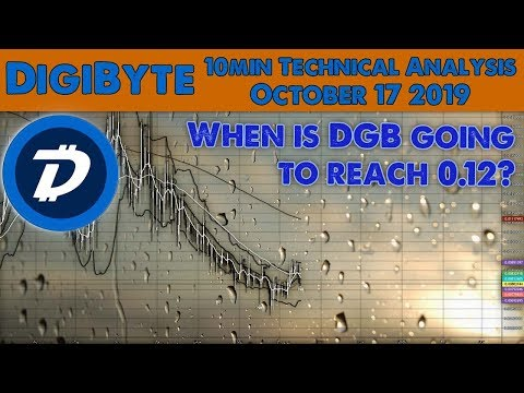 Where's DigiByte going to be?