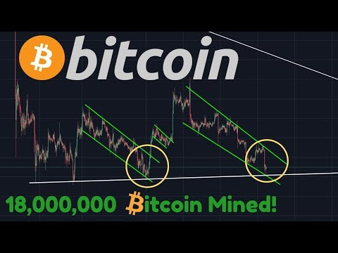 HUGE BITCOIN MOVE COMING!!!! | 18,000,000th Bitcoin Mined!!! | BTC Halving Getting Closer!!
