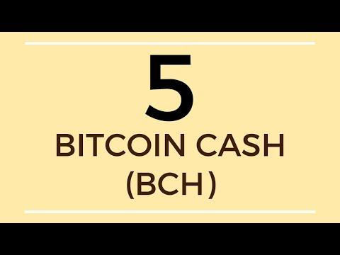 Bitcoin Cash BCH Price Prediction (21 Oct 2019)