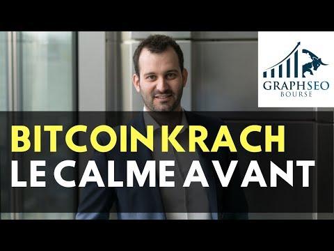 Analyse Bitcoin et Crypto | Le Calme avant… ?!
