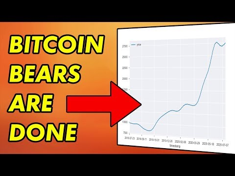 Bitcoin Bears are DONE | Cryptocurrency News