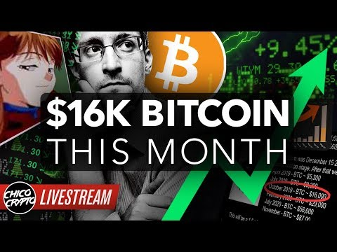 16k BITCOIN Still In Play? 4Chan Anon Is Snowden!? HODL UP?
