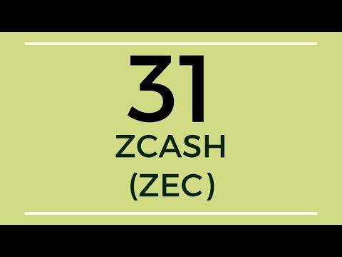 Zcash ZEC Price Prediction (6 Nov 2019)