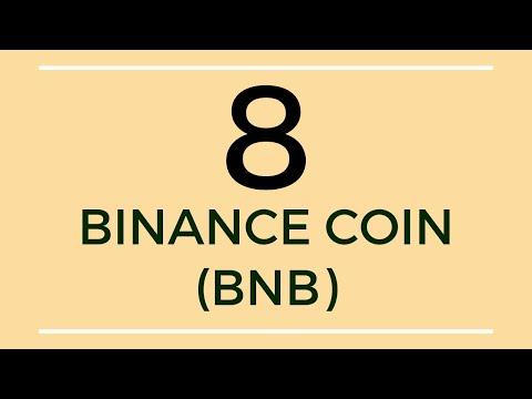 Binance Coin BNB Technical Analysis (11 Nov 2019)