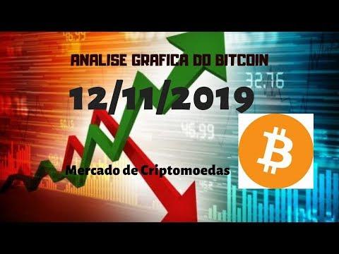 Analise Técnica do Bitcoin 12/11/2019 (link e bitcoin cash)