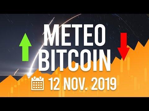La Météo Bitcoin FR – 12 novembre 2019 – Analyse Crypto Fanta
