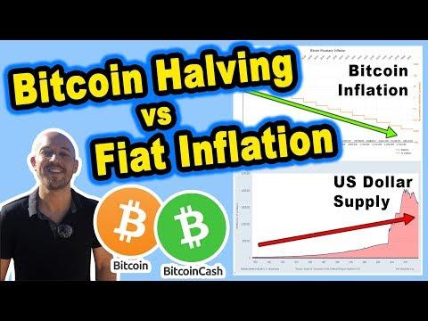 🔵 Bitcoin Halving (The Halvening) versus the US Dollar & Fiat Inflation