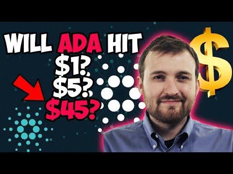CARDANO [ADA] PRICE PREDICTION 2019, 2020 AND BEYOND! *$1.5 ADA?*