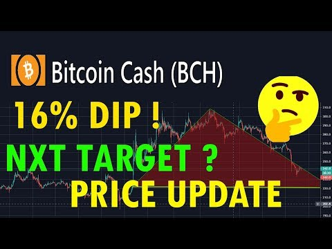 BITCOIN CASH  (BCH) PRICE PREDICTION | 16% DROP NEXT TARGET HIKE ?  SEE FULL CHART | LiveDayTrader