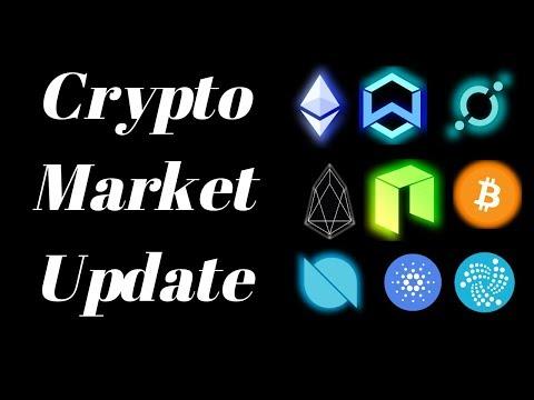 Crypto Market Keeps Bleeding + Alts Review: Ripple, Ethereum, Bitcoin, Cash, Binance Coin (TA)