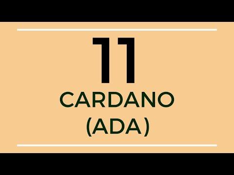 Cardano ADA Price Prediction (18 Nov 2019)