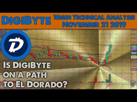 Is DGB really rallying?