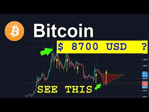 BITCOIN CASH (BCH) PRICE PREDICTION | NEXT 8500 USD VERY CLOSE ? SEE FULL CHART | LiveDayTrader
