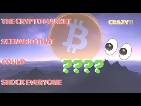 URGENT BITCOIN PRICE TREND! If You Hold Crypto WATCH THIS | GAMECHANGER STATUS