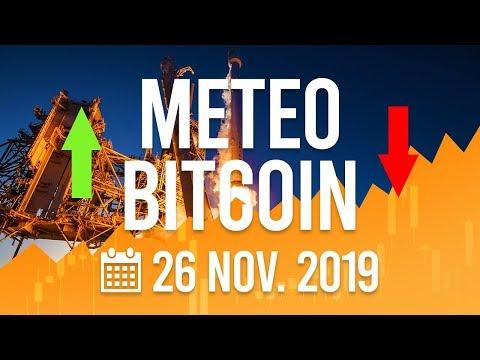 La Météo Bitcoin FR – 26 novembre 2019 – Analyse Crypto Fanta