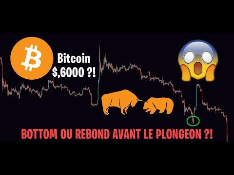 BOTTOM OU GRAND PLONGEON ?! – Analyse Crypto Bitcoin Altcoin Daily Brief FR –  26 Novembre 2019