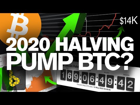 BITCOINs Halving Is NEAR! Will It Be Different This Time?