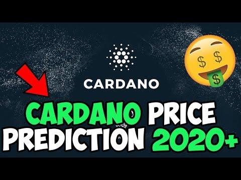 Cardano [ADA] Price Prediction 2020   2025   2030