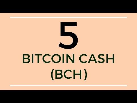 Bitcoin Cash BCH Technical Analysis (9 Dec 2019)