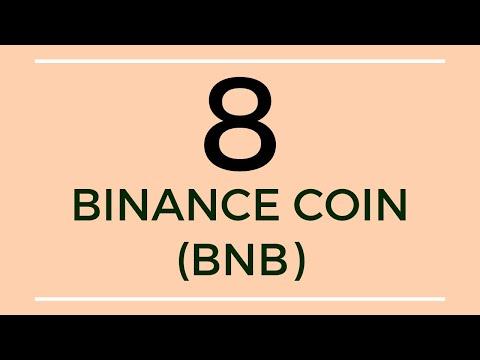 Binance Coin BNB Technical Analysis (9 Dec 2019)