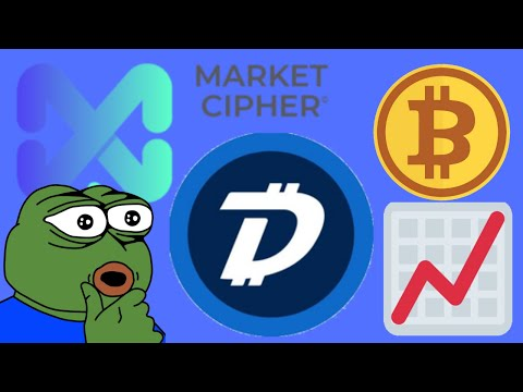 DigiByte DGB Price Review (Market Cipher Indicator)