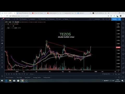 Tezos XTZ 10$ on 2020❓[bullish EMAs cross]💥💥💥