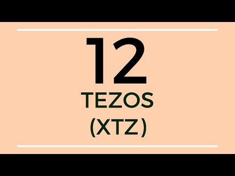 Tezos XTZ Technical Analysis (10 Dec 2019)