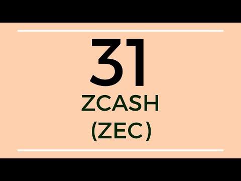 Zcash ZEC Technical Analysis (11 Dec 2019)