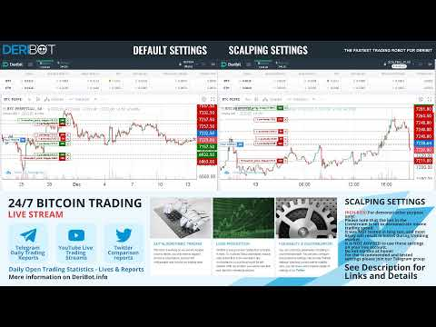 Bitcoin Live Trading. Bitcoin Price Live. Trading BTC USD With Crypto Trading Robot DeriBot