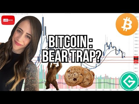 BITCOIN TECHNICAL ANALYSIS BEAR TRAP AND ALT REQUESTS – WAVES THETA DGB ZEC BCH