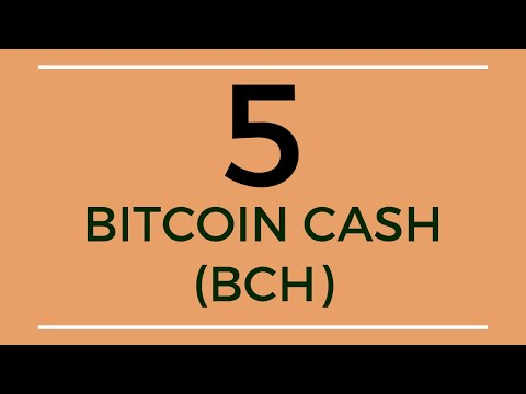 Bitcoin Cash BCH Price Prediction (16 Dec 2019)