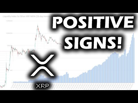 BULLISH signs are EMERGING on the PRICE CHARTS for the Crypto Market and Ripple XRP