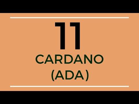 Cardano ADA Price Prediction (16 Dec 2019)