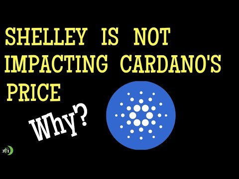 CARDANO (ADA) – SHELLEY NOT IMPACTING PRICE (WHY?)