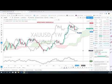 Market Briefing – 18/12/19 (FX, BTC, GOLD, DAX, CAC40) – Vincent Ganne