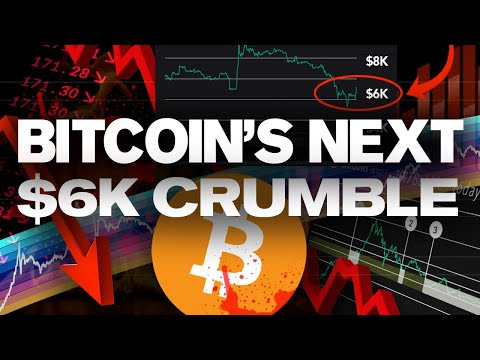 BITCOIN Will Test 6k Again! Why? The Charts Don't Lie📉