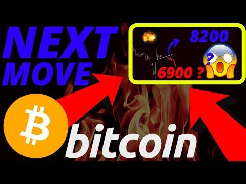 🚀 BITCOINS NEXT MOVE !?🚀bitcoin price prediction, rally, breakout, analysis, news ,crypto, trading
