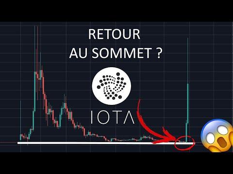 ANALYSE CRYPTO MONNAIE FR – IOTA – RETOUR AU SOMMET OU DESCENTE AUX ENFERS ? – IOTA/USDT + IOTA/BTC