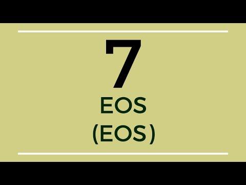 EOS Technical Analysis (23 Dec 2019)