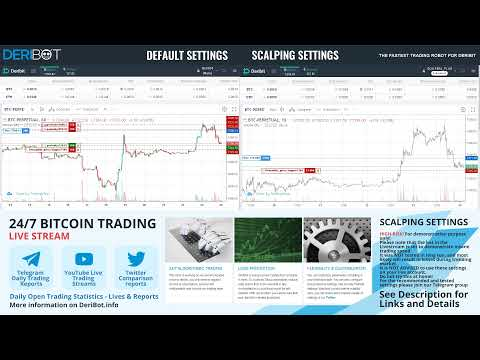 Bitcoin Live Trading. Trading BTC USD With Crypto Trading Robot DeriBot. Bitcoin Price Live 24/7.