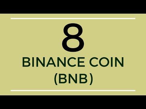 Binance Coin BNB Technical Analysis (23 Dec 2019)