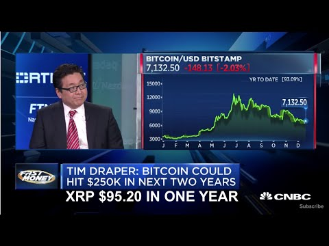 BTC and XRP price in 2020 – 1 Million Dollar XRP Exit Strategy (SAFE)