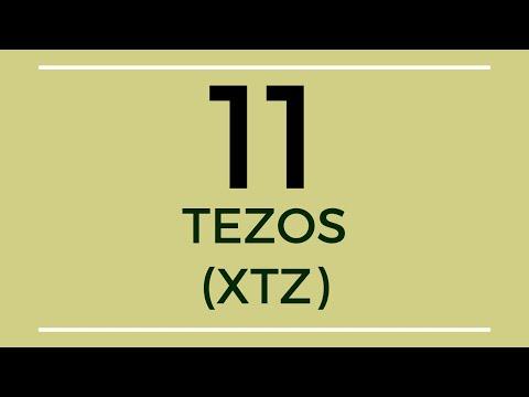 Tezos XTZ Technical Analysis (23 Dec 2019)