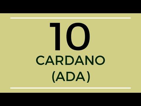 Cardano ADA Technical Analysis (23 Dec 2019)